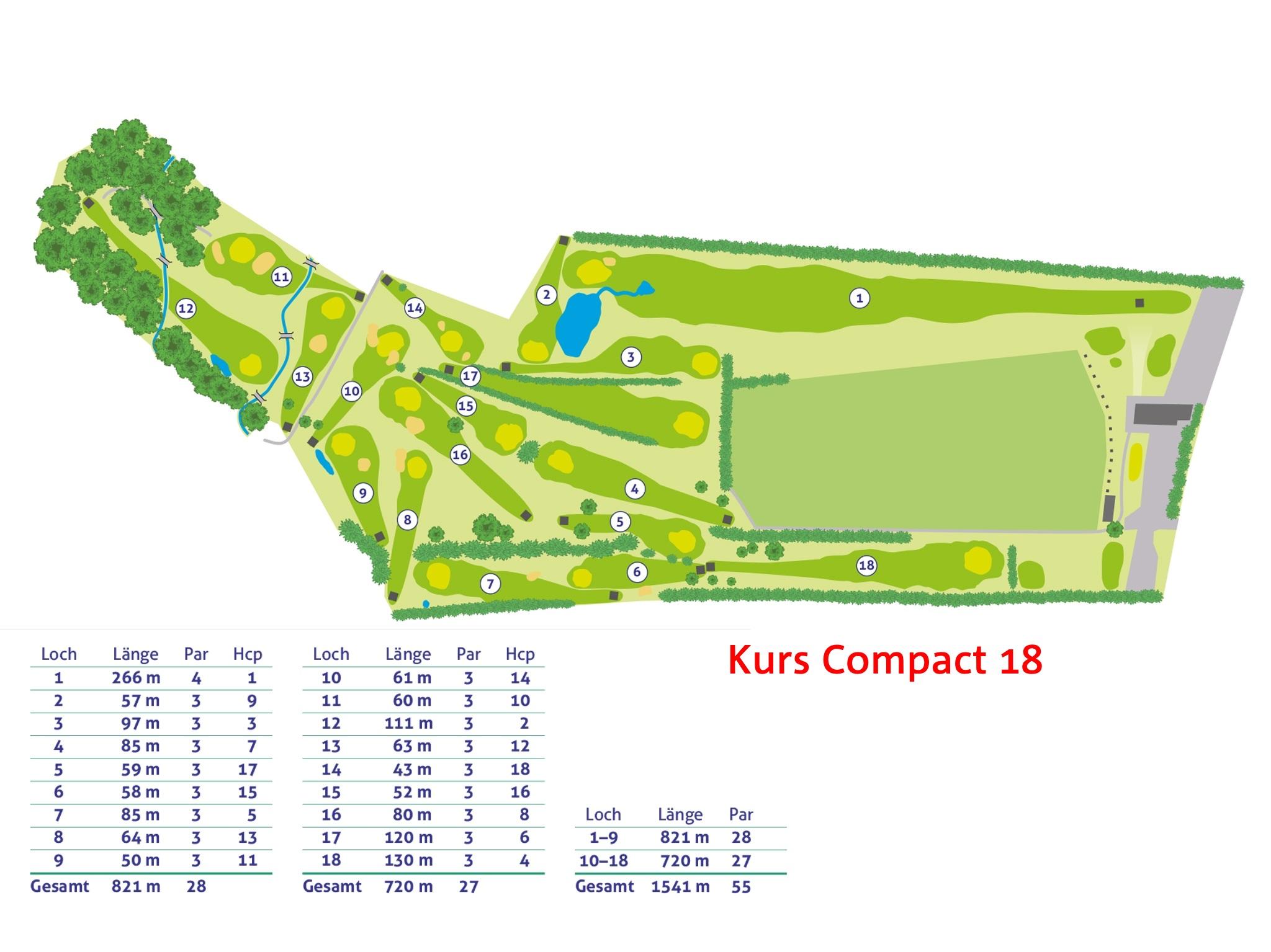 Kurs Compact 18 - Plan